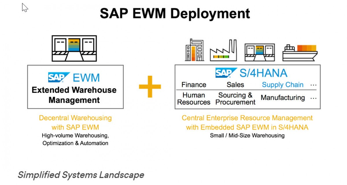 SAP EWM Wiki by Ayhan Akkaya - SAP EWM Blog - Benefits of an